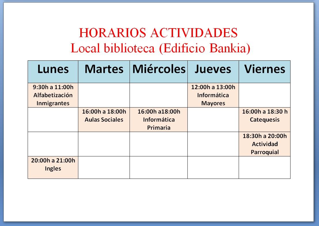 actividades-bankia